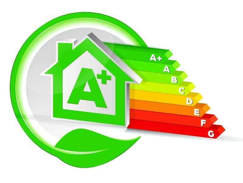 classe energetica casa classe a